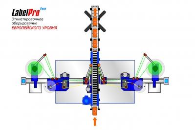Этикетировочный автомат (Этикетка+контрэтикетка)