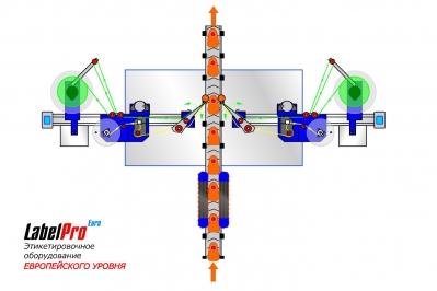 Этикетировочный автомат (2 этикетки) для тары сложной формы
